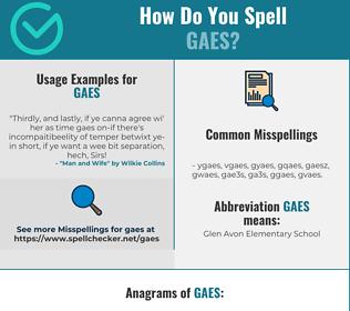 Correct spelling for GAES