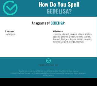 Correct spelling for GEDELISA