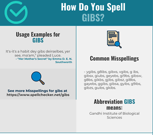 Correct spelling for GIBS