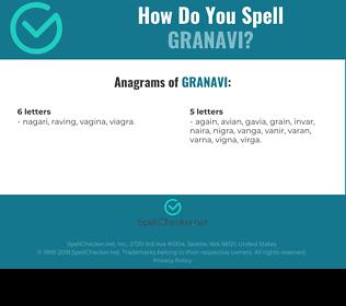 Correct spelling for GRANAVI