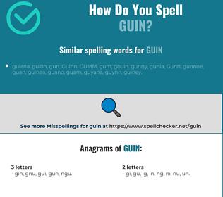 Correct spelling for GUIN