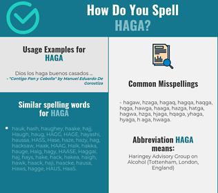 Correct spelling for HAGA
