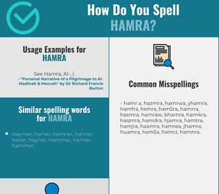 Correct spelling for HAMRA