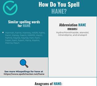 Correct spelling for HANE