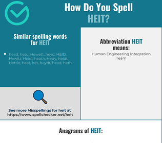 Correct spelling for HEIT