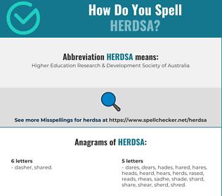 Correct spelling for HERDSA