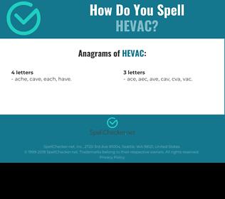 Correct spelling for HEVAC