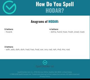 Correct spelling for HODAR