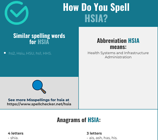 Correct spelling for HSIA