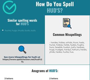 Correct spelling for HUD'S