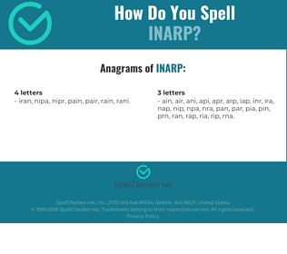 Correct spelling for INARP