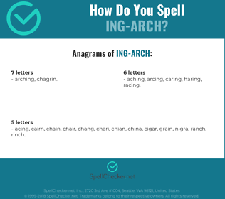 Correct spelling for ING-ARCH
