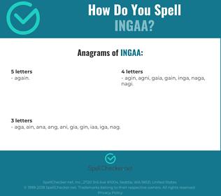 Correct spelling for INGAA