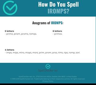 Correct spelling for IROMPS