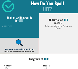 Correct spelling for JIFF