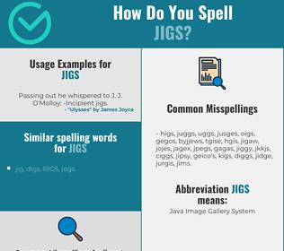 Correct spelling for JIGS