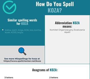 Correct spelling for KOZA