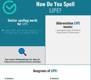Correct spelling for LIPE