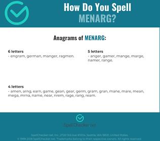 Correct spelling for MENARG