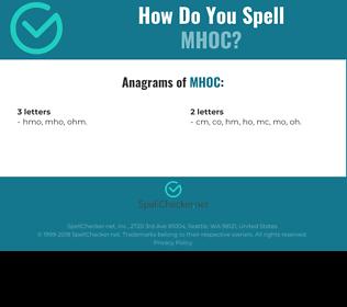 Correct spelling for MHOC