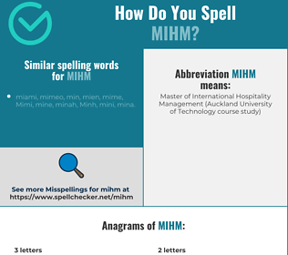 Correct spelling for MIHM