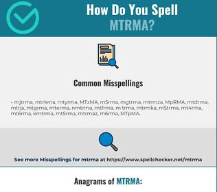 Correct Spelling For Mtrma Infographic Spellchecker Net