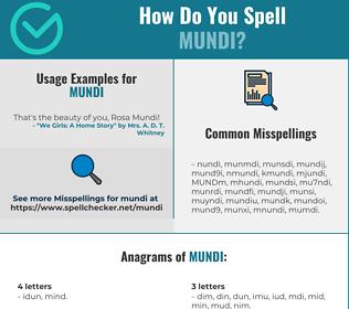 Correct spelling for MUNDI
