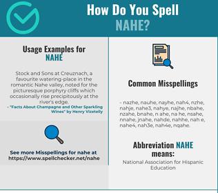 Correct spelling for NAHE