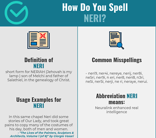 Correct spelling for NERI