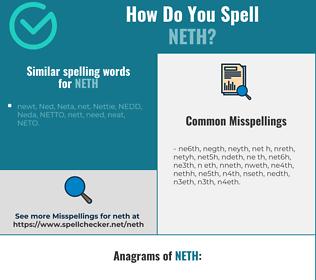 Correct spelling for NETH