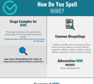 Correct spelling for NIME