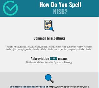 Correct spelling for NISB