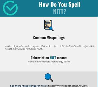 Correct spelling for NITT