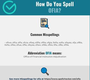 Correct spelling for OFIA