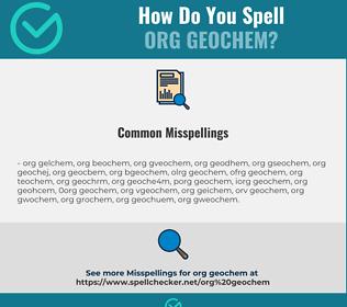 Correct spelling for ORG GEOCHEM