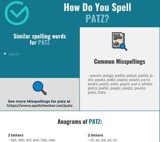 Correct spelling for PATZ