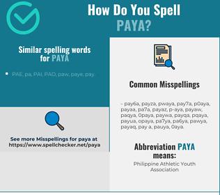 Correct spelling for PAYA