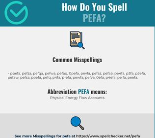 Correct spelling for PEFA