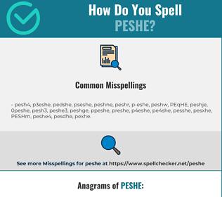 Correct spelling for PESHE