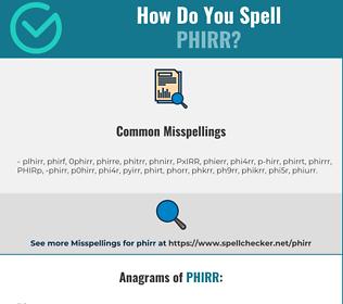 Correct spelling for PHIRR