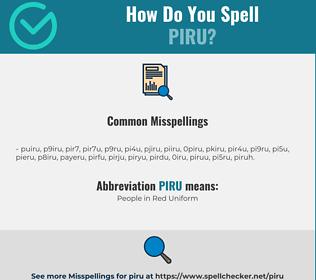 Correct spelling for PIRU