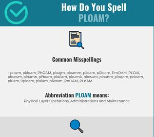 Correct spelling for PLOAM