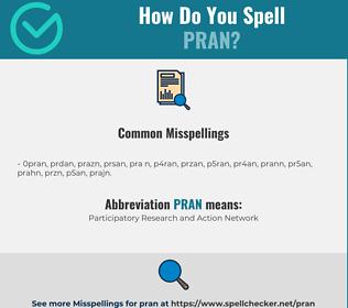 Correct spelling for PRAN