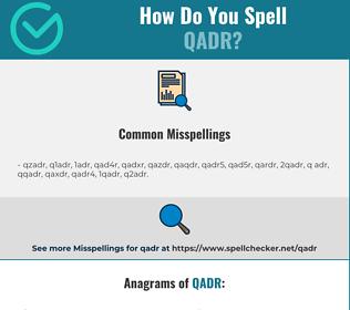 Correct spelling for QADR