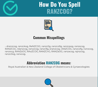 Correct spelling for RANZCOG