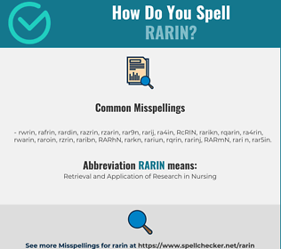 Correct spelling for RARIN