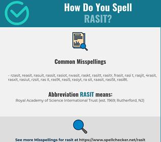 Correct spelling for RASIT
