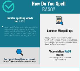 Correct spelling for RASO