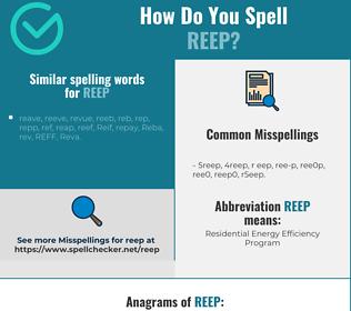 Correct spelling for REEP