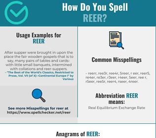 Correct spelling for REER